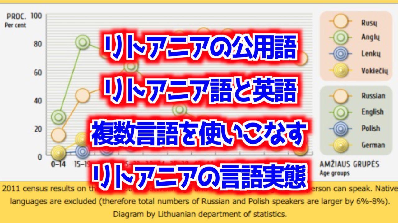 人口 ランキング 言語
